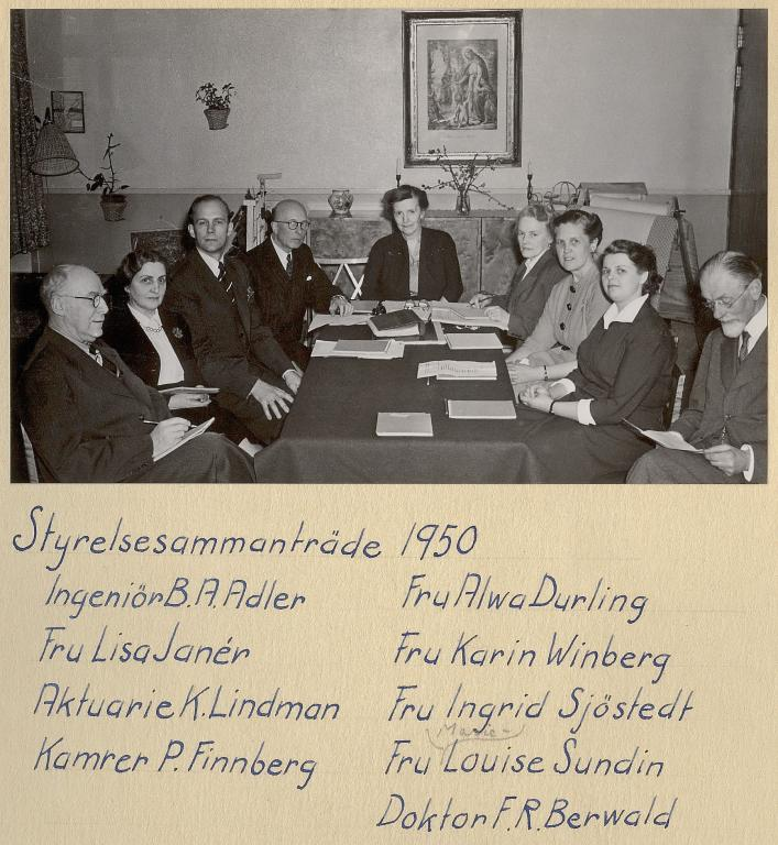 Styrelsen år 1950